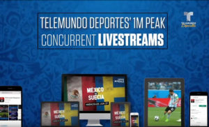 Another One To Watch: Spanish Language Media And The Growing